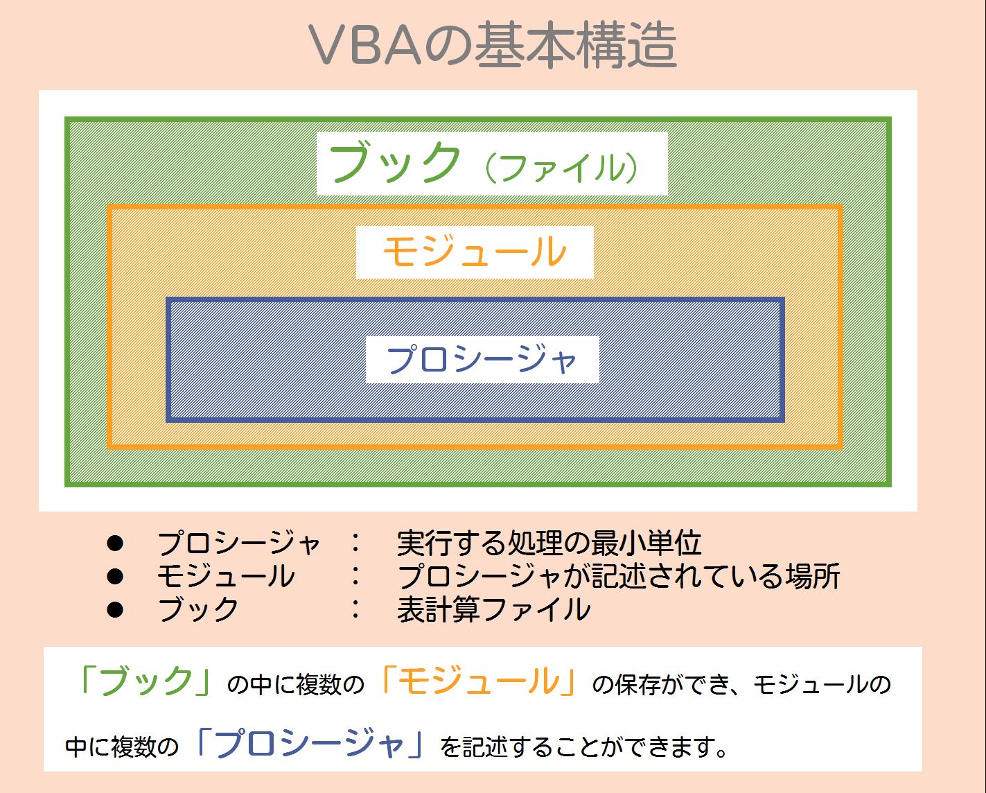 01_blog0714