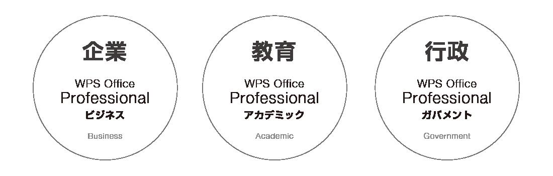 WPS法人版個人版比較記事イメージ1