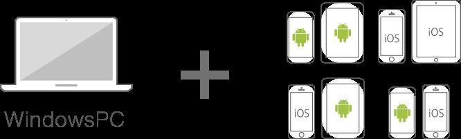 マルチデバイス(Windows・iOS・Android)