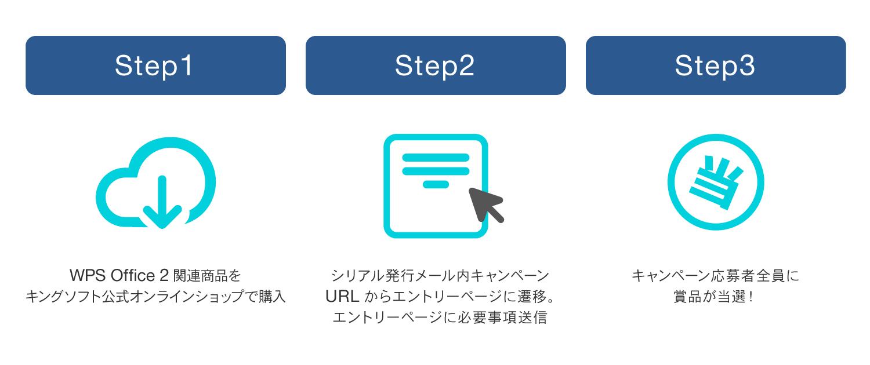 WPS2 リリースキャンペーン 応募方法
