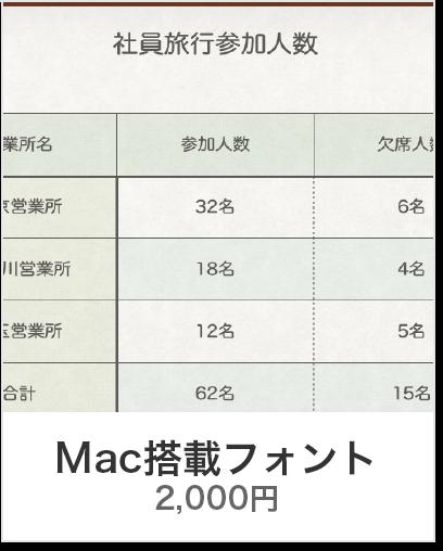 Mac搭載フォント
