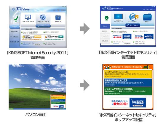 キングソフト、「KINGSOFT Internet Security 2011」の カスタマイズ版をクレディセゾンに提供!! -インターネットの脅威からPCを保護しながら、お得なキャンペーン情報も-