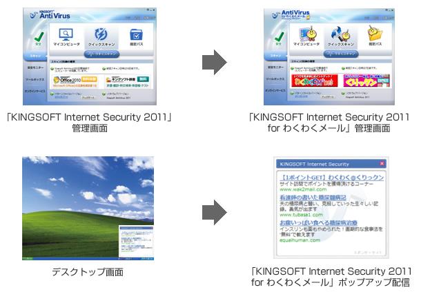 キングソフト、「KINGSOFT Internet Security 2011」の OEM版を「わくわくメール」に提供!