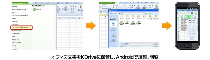 キングソフト、ケイ・オプティコムの個人ユーザーに、オフィス文書を編集できるAndroidアプリの月額提供開始 -抽選でハ