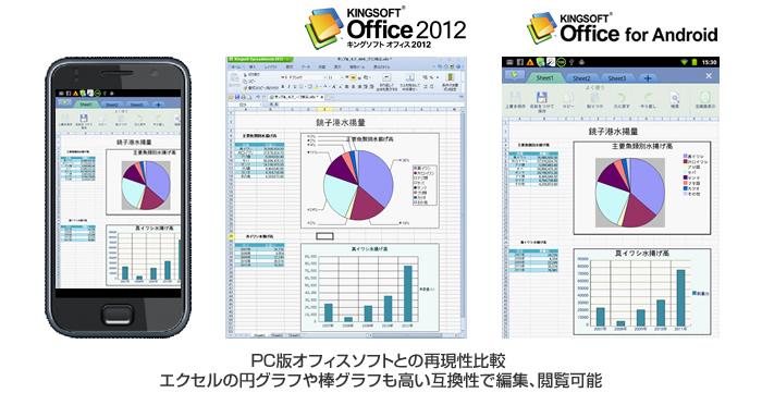 キングソフト、オフィスソフトの最新版「KINGSOFT Office for Android 4.7」公開 スマホからオ