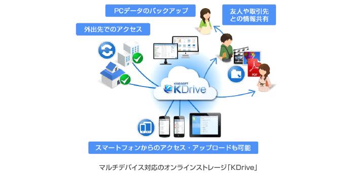 業界初!最大50GB まで無料のオンラインストレージ キングソフト、オンラインストレージ「KDrive」の大幅サービス拡