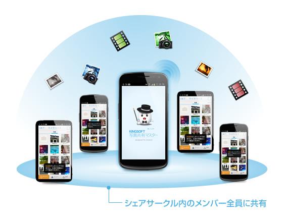 キングソフト、Android アプリのマスターシリーズ第四弾! 写真や動画を共有できる無料アプリ「KINGSOFT 写真