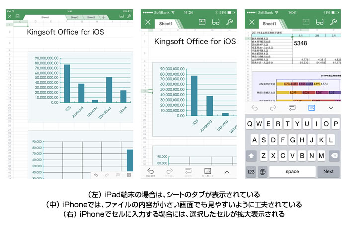キングソフト、最新版オフィスアプリ『KINGSOFT Office for iOS ver.3.3』を公開 -Sprea