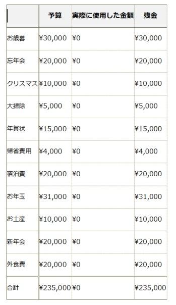表の項目サイズ自動調整(2)