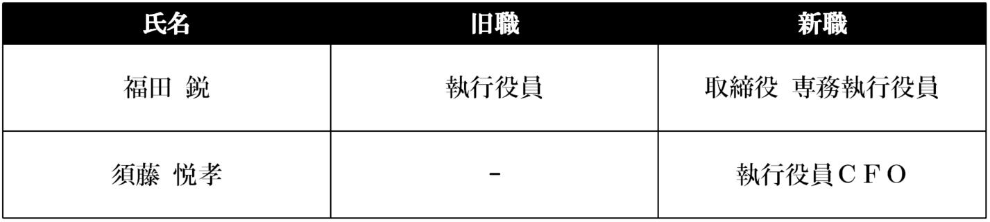 役員人事20191227